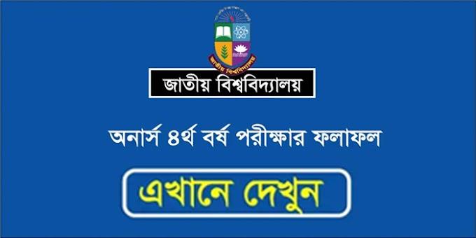 Honours 4th Year Result 2021 Nu.edu.bd