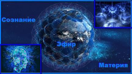 Сознание-эфир-материя