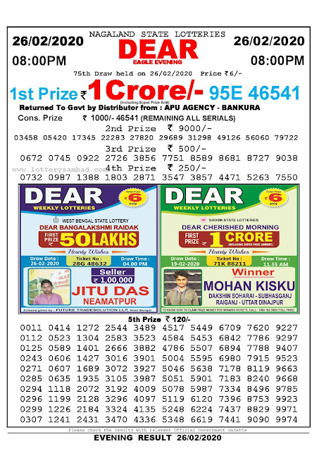 Nagaland State Lottery Sambad Today Result 8 PM 26-02-2020