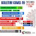 COVID-19: Confira o Boletim desta segunda-feira (22), em Piatã