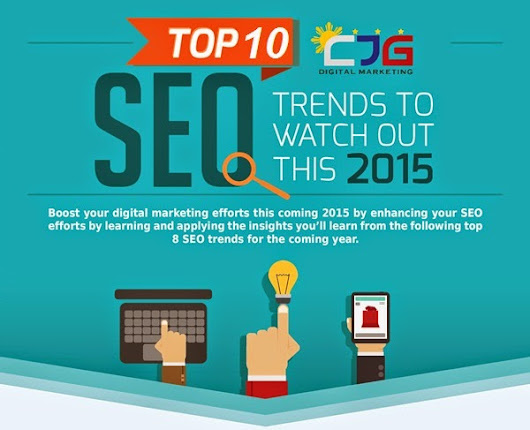 10 Fringe SEO Predictions For 2015