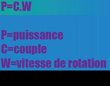 puissance =vitesse de rotation* couple