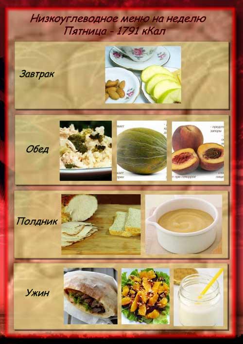 белки - 103 г углеводы - 203 г жир - 68 г ( 12 г - насыщенный ) холестерин - 169 мг волокна - 28 г натрий - 1,272 мг