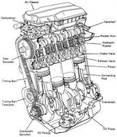 Gambar cara kerja enjin kereta 4 stroke