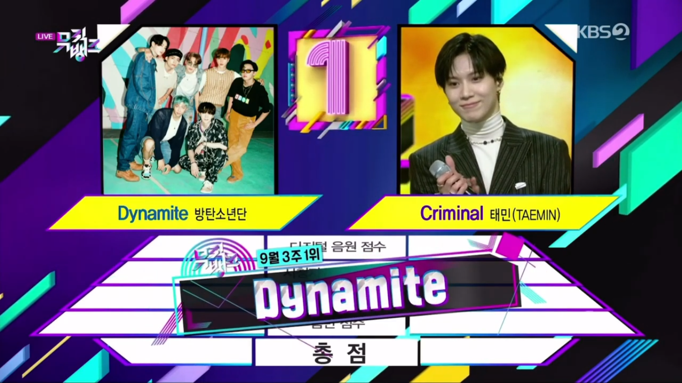 BTS Takes Home The 12th Trophy for 'Dynamite', Congratulations!