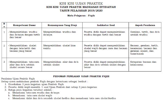 Kisi-kisi Ujian Praktek Fiqih Kelas 6 SD/MI