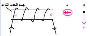 مغناطيس كهربائي