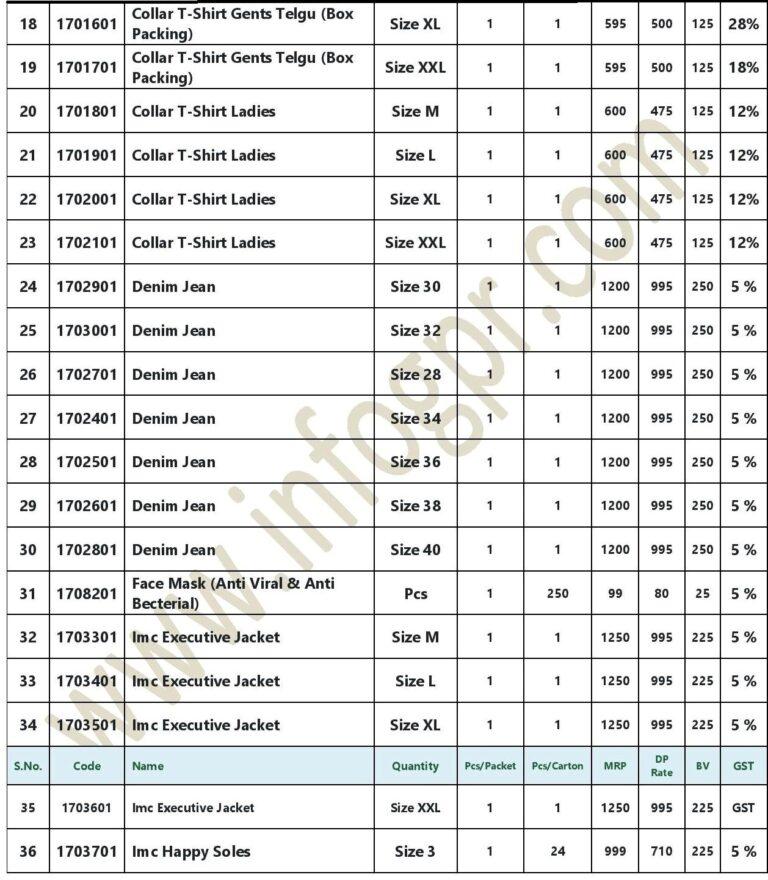 imc Garments & Apparels products list