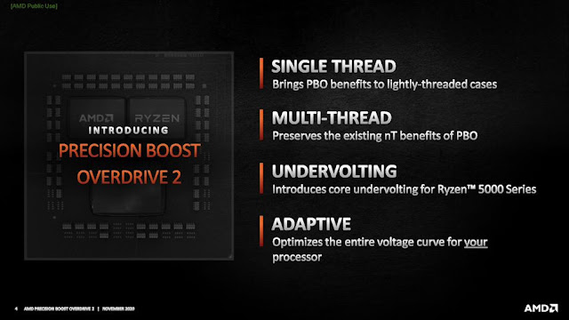 CARACTERÍSTICAS AMD RYZEN 5 5600X