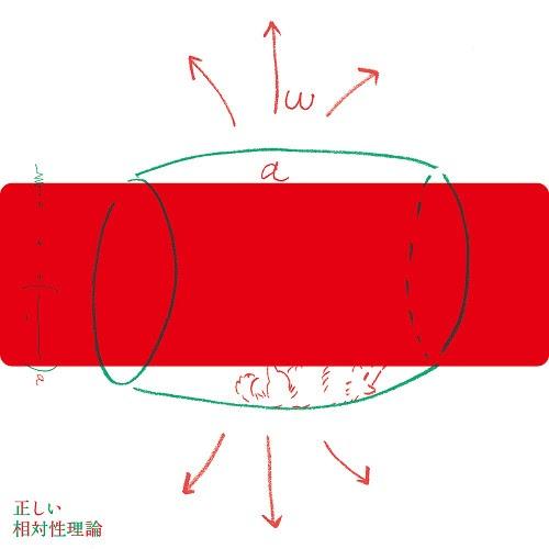 Download Soutaisei Riron 正しい相対性理論 rar, Flac, Lossless, Hires, Aac m4a, mp3, zip