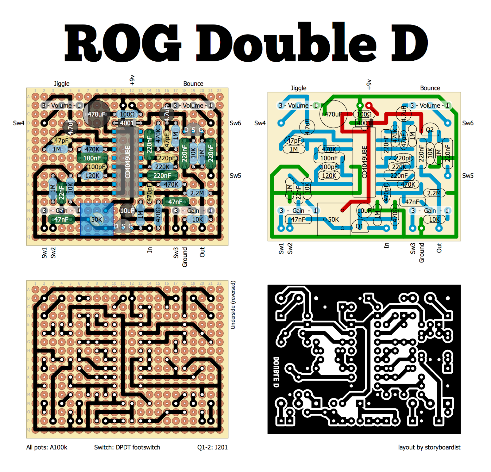Perf And Pcb Effects Layouts  Run Off Groove Double D