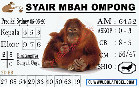 Prediksi Sydney Jumat 05 Juni 2020 - Syair Mbah Ompong