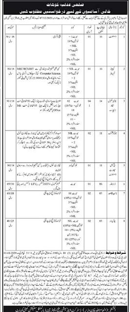 district-courts-kohat-jobs-2020-assistant-junior-clerk