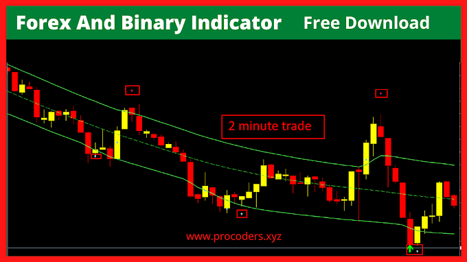 Most Accurate Binary Indicator   Attached With Meta trader 4