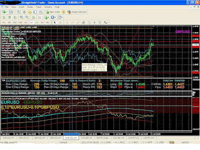 Forex one pair