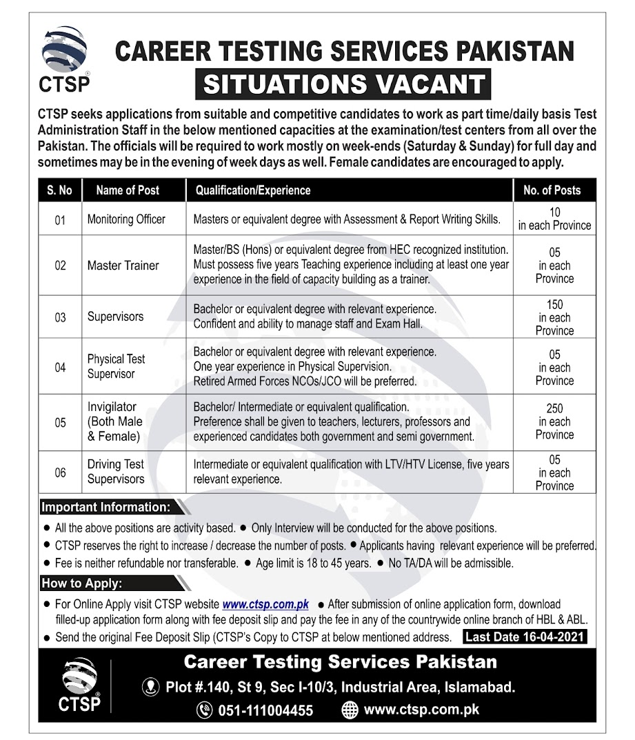 Latest Jobs in Career Testing Services Pakistan CTSP Apply online -2021
