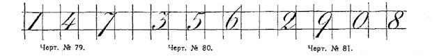 каллиграфия цифры