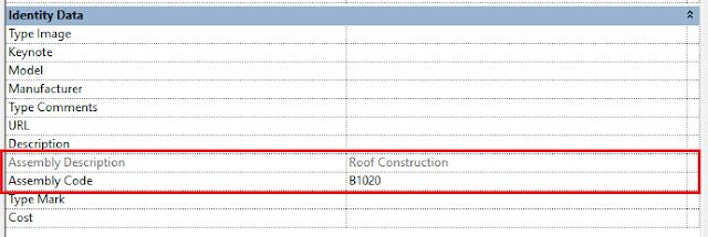 Parámetros de tipo Assembly Code y Assembly Description en Revit. Fuente: Elaboración propia