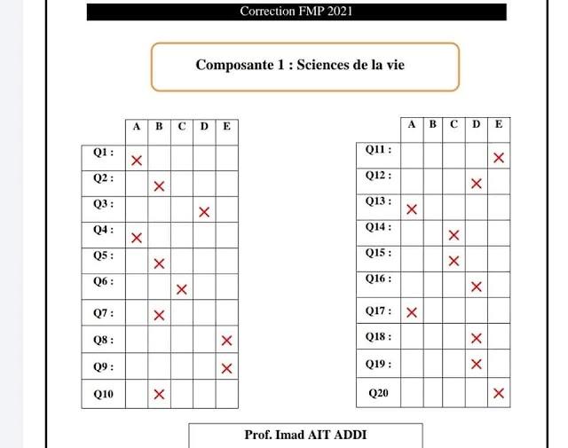Concours FMP 2021 avec correction.