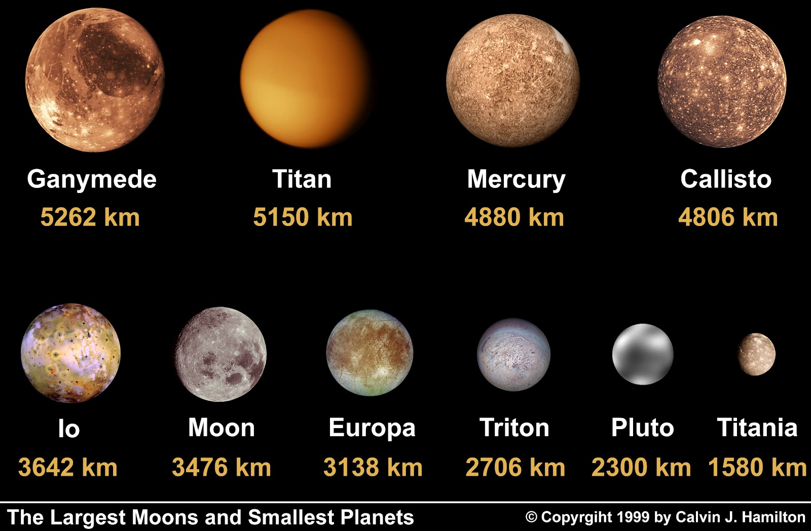 planet mercury number of moons - photo #5
