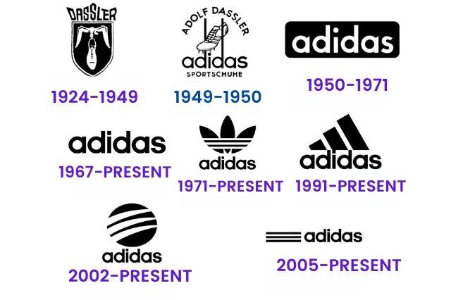 History of ADIDAS Logo - Joshmarathi (Google)