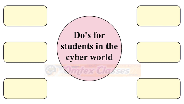 Balbharati solutions for Information Technology (IT) 11th Standard HSC Maharashtra State Board chapter 4 - Cyber Law