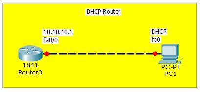topologi DHCP pada Perangkat Router