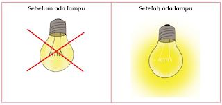 Manfaat Lampu Dalam Kehidupan Sehari Hari Halaman 43 44 Belajar Kurikulum 2013