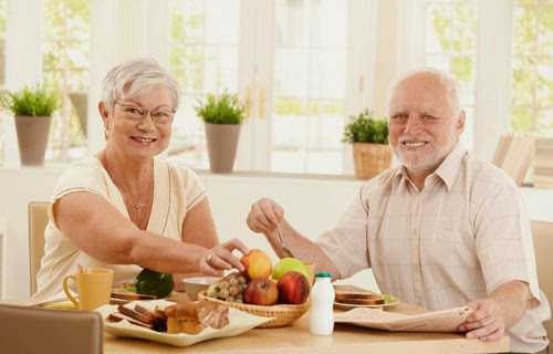 Calidad de vida = Nutrición
