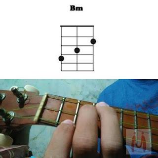 Chord BM ukulele senar 3