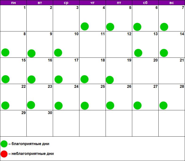 Лунный календарь наращивания апрель 2019