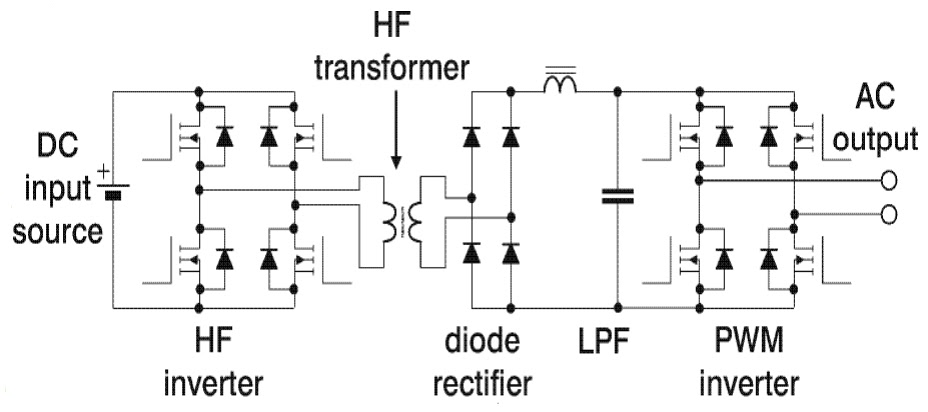 membedah power inverter tbe 1200w