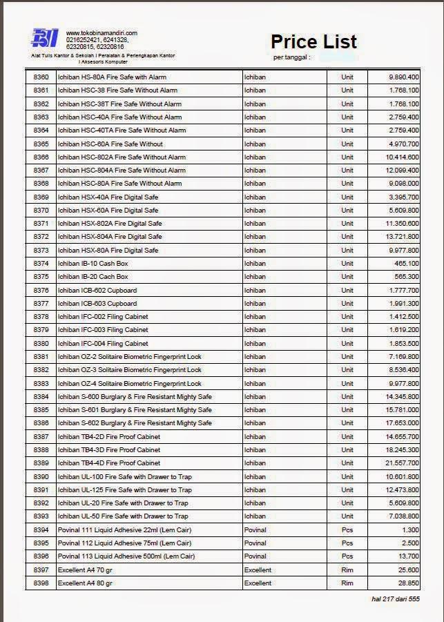 Daftar harga Perlengkapan dan Peralatan Kantor ATK