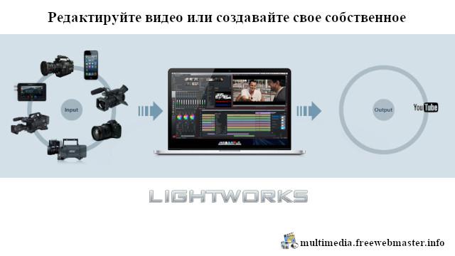 Видеоредактор Lightworks