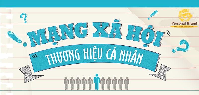 """Nguyễn Thị Kim Quý: Khóa học : """" Xây dựng thương hiệu cá nhân"""" hay nhất tôi từng biết"""