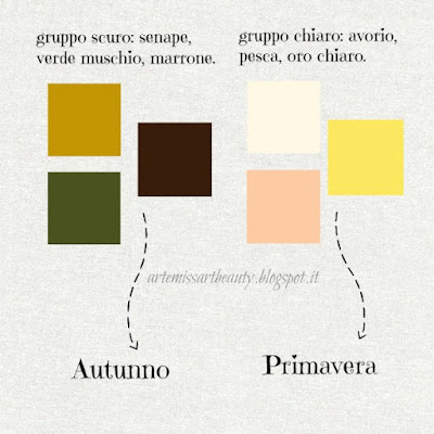 armocromia autunno o primavera