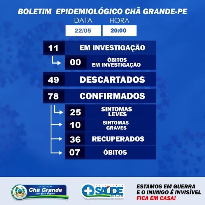 Com mais 11 casos confirmados da Covid-19, Chã Grande bate novo recorde em 24h