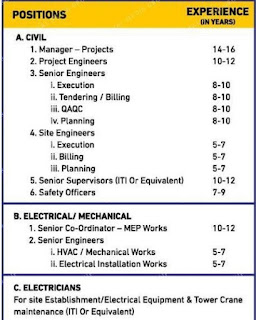 Immediate Job Requirement Of Degree/ Diploma Holders in Bhate & Raje Construction Co. Pvt. Ltd.