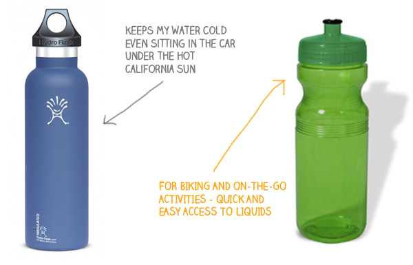 Bottles That Keep Water Cold Bottle Designs
