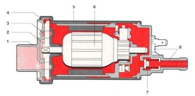أجزاء مضخه الوقود الكهربائية