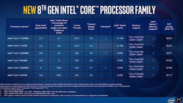 أشتري PC ولا Laptop ؟؟