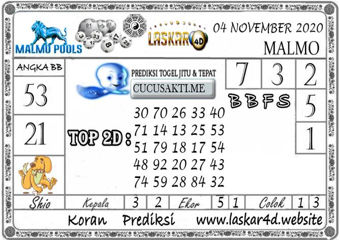 Prediksi Togel MALMO LASKAR4D 04 NOVEMBER 2020