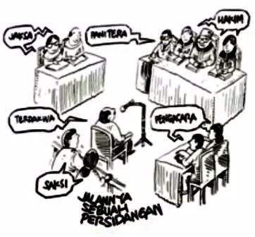 Peran Lembaga Peradilan