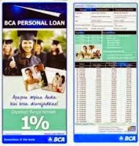 Personal Loan BCA