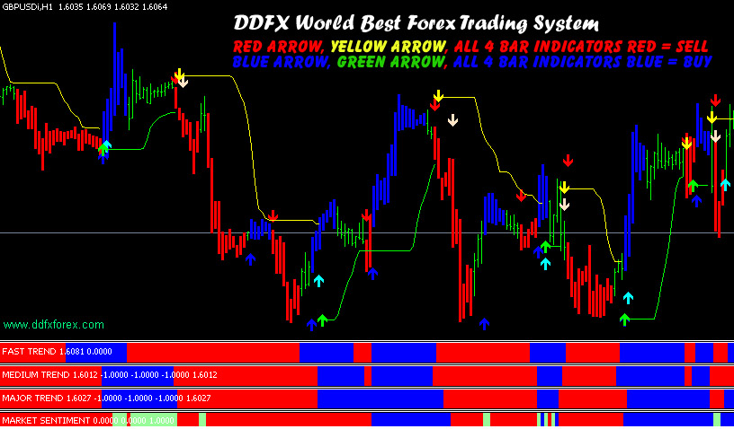 Best price for forex systems