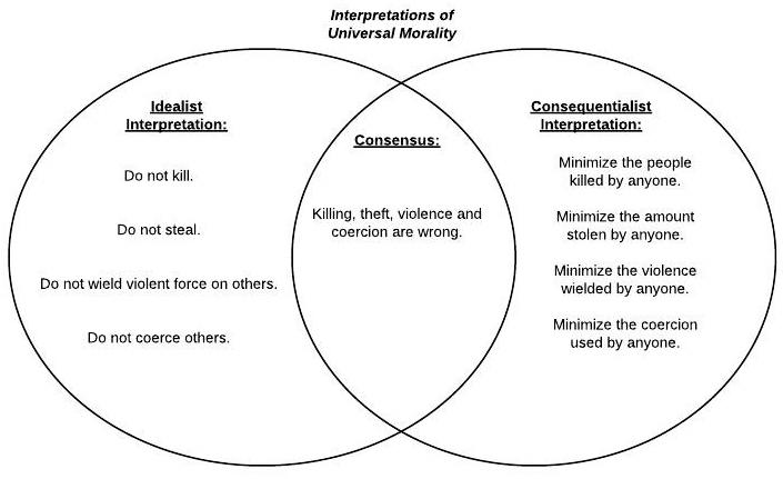 islam and hinduism venn diagram