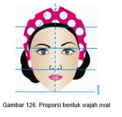 b) Bentuk wajah bundar atau bulat 7cae029ac8