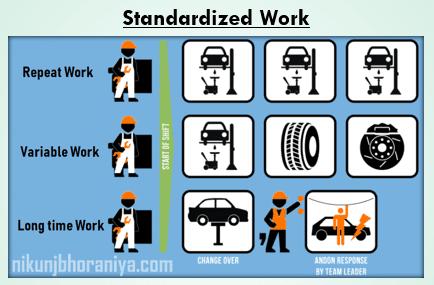 Standardize work