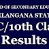 Manabadi TS SSC / 10th result 2018 telangana eenadu sakshi ts ssc results 2018