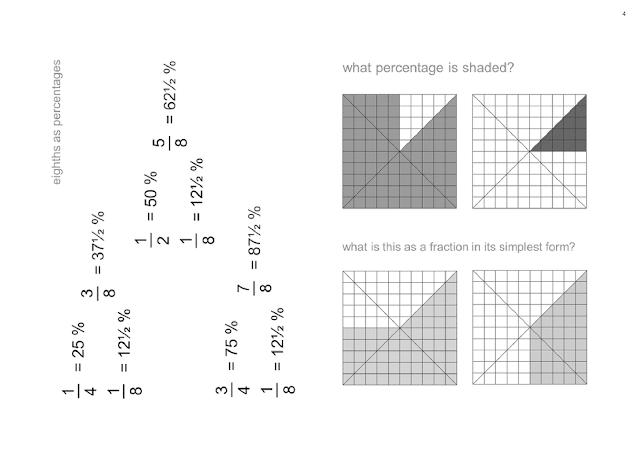 eighths as percentage 常用分數-分母為八的數轉為百分數